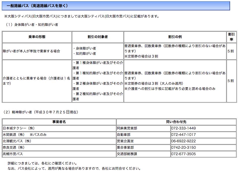 精神障害者大阪バス、タクシー割引